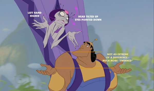 Emperor's New Groove animation shrug explained