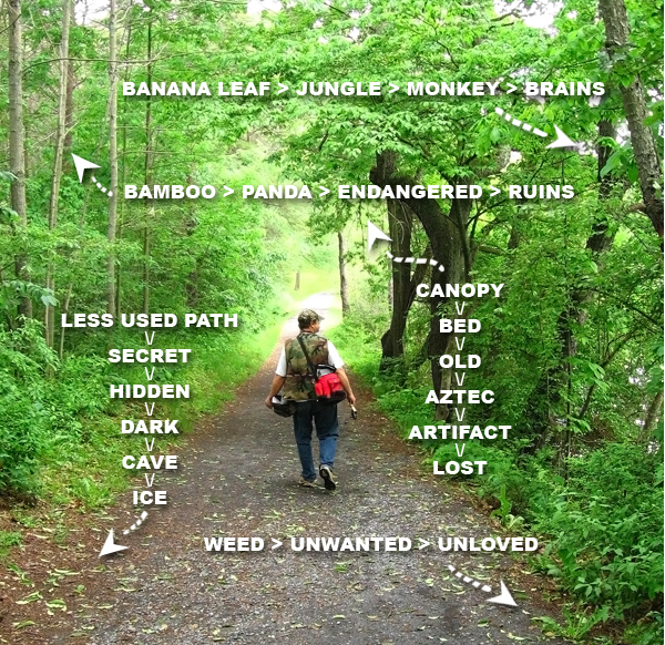 Idea Walk